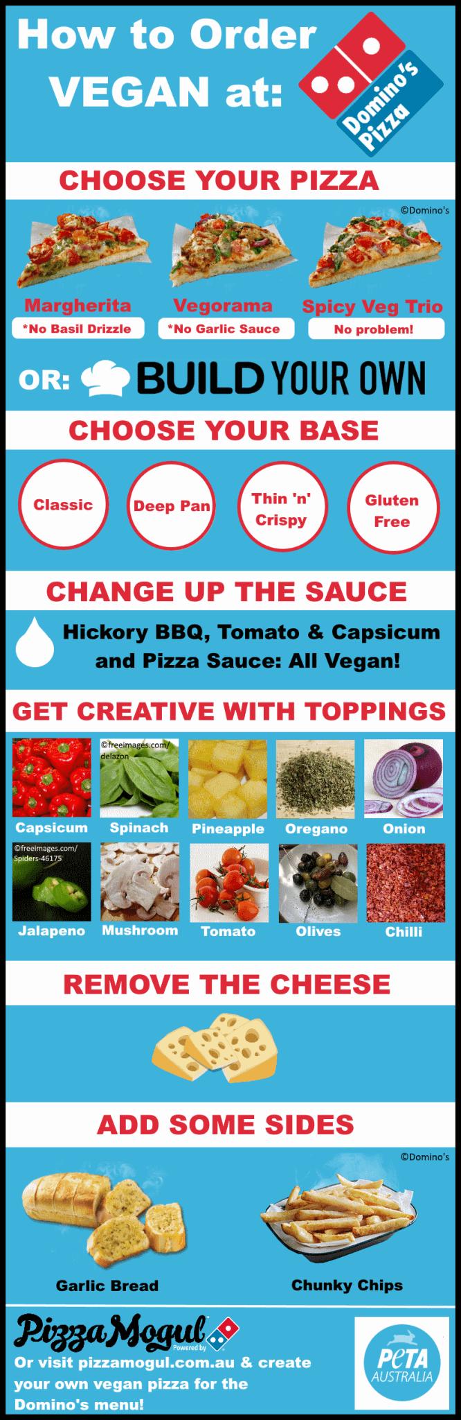 How to Order Vegan at Domino's Australia Infographic - PETA Australia